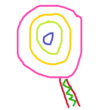 塗鴉:好吃的棒棒糖