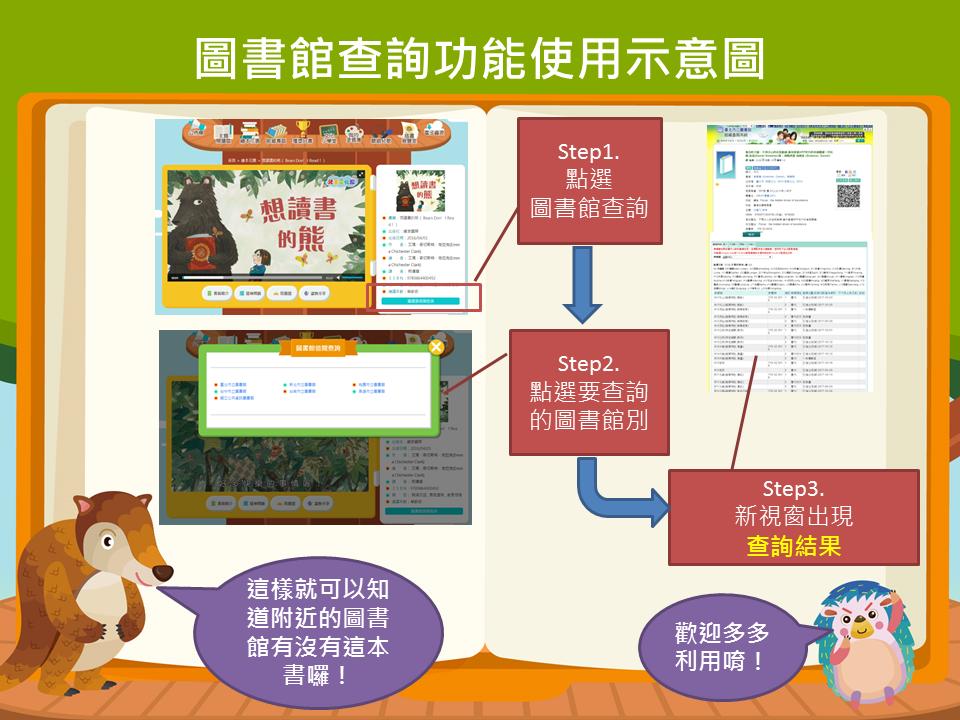 【兒童文化館】圖書館查詢系統正式開放!相關圖片